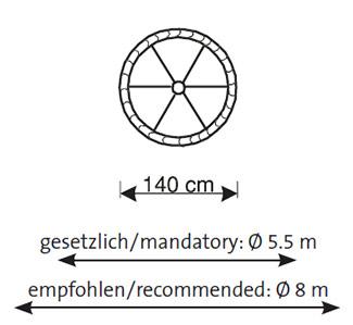 Zeichnung-zwergennest-zwergenpilz
